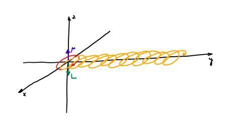 Wavefunction 2